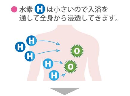 hydrogen_fig2