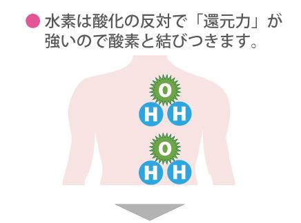 hydrogen_fig3