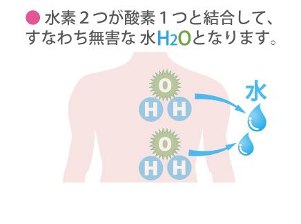 hydrogen_fig4