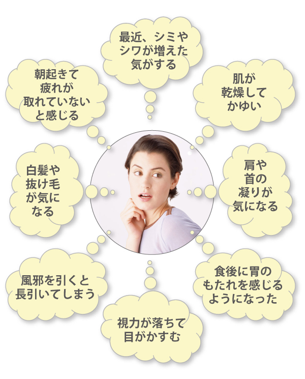 these_symptoms_600